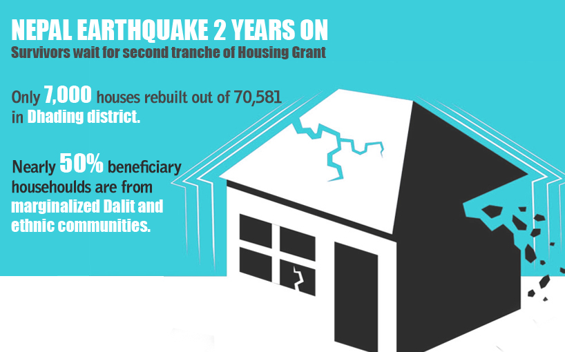 Nepal's Post Earthquake Reconstruction ; A Fading Fact
