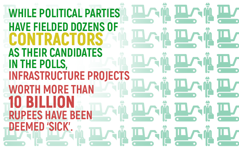 Contractors as party candidates: Where money power trumps people power